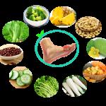 Ăn gì và kiêng gì khi bị mắc bệnh gout