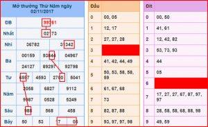 Phân tích tổng lô tô miền bắc ngày 03/11 rất chính xác
