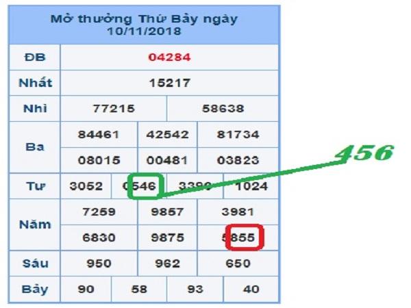 Soi lô dự đoán kết quả xsmb ngày 23/01 tỷ lệ trúng cao