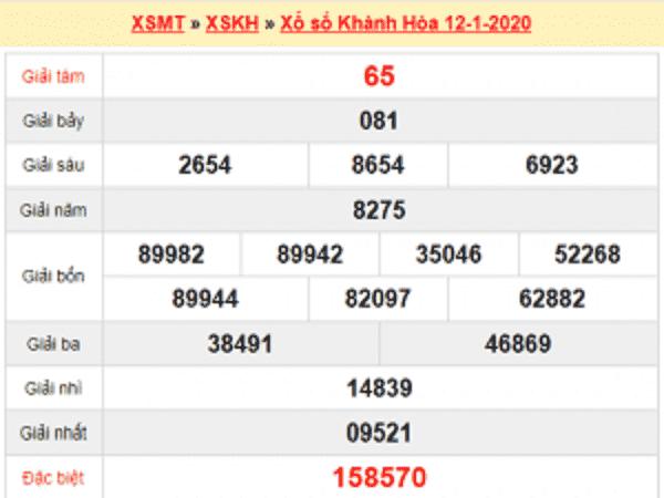 Soi cầu KQXSKH ngày 15/01 chuẩn 100%