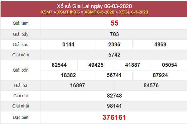 Nhận định KQXS Gia Lai 13/3/2020 - Soi cầu XSGL chuẩn xác