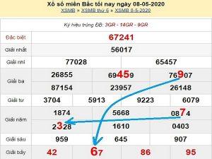 Nhận định KQXSMB - xổ số miền bắc ngày 09/05/2020