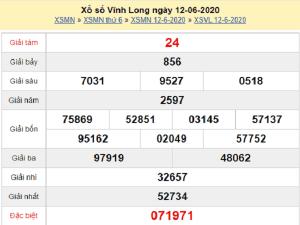 Tổng hợp kết quả nhận định KQXSVL- xổ số vĩnh long thứ 6 ngày 19/06