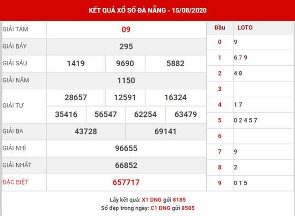Thống kê SX Đà Nẵng thứ 4 ngày 19-8-2020