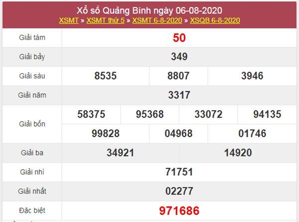 Dự đoán XSQB 13/8/2020 chốt KQXS Quảng Bình thứ 5