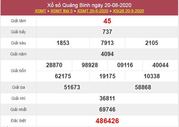 Dự đoán XSQB 27/8/2020 chốt lô số đẹp Quảng Bình thứ 5