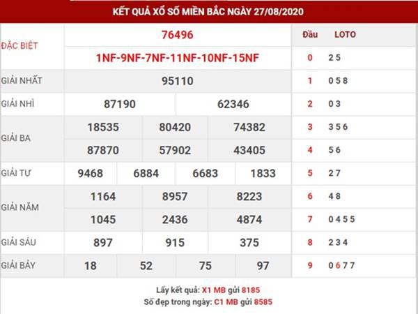 Dự đoán kết quả xố xố Miền Bắc thứ 6 ngày 28-8-2020