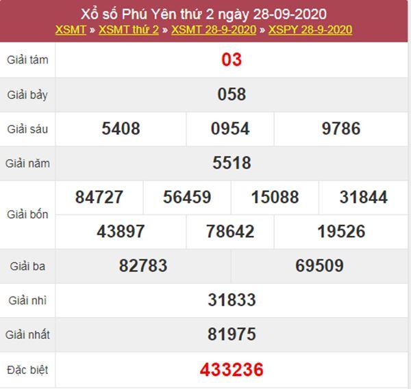 Dự đoán XSPY 5/10/2020 chốt lô VIP Phú Yên thứ 2