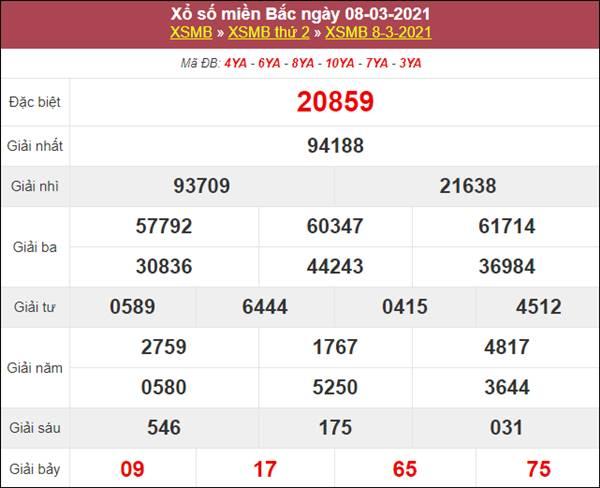 Soi cầu XSMB 9/3/2021 chốt lô số đẹp miền Bắc chuẩn nhất